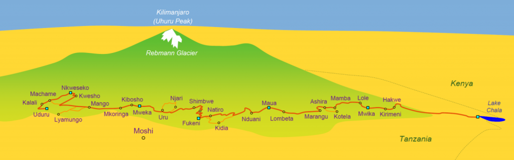 Kilimanjaro Friendship Trail